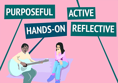 Purposeful, Active, Hands On and Reflective